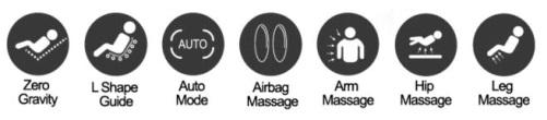 Massaggi presenti sulla ANIMA
