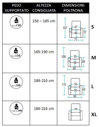 Linea-SMLXL-tabella